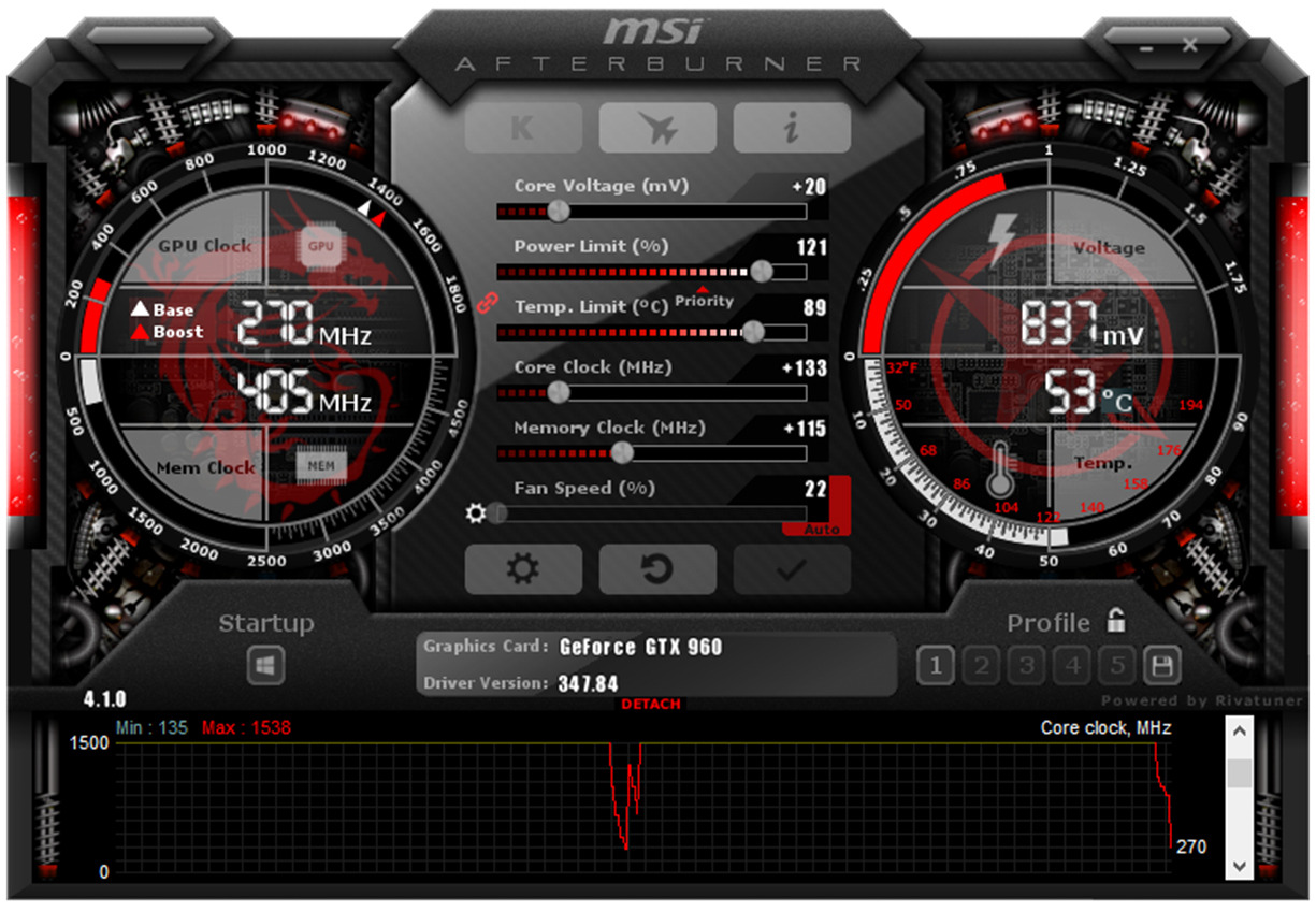 Reasons why GPU overclocking is done – Facts Chronicle