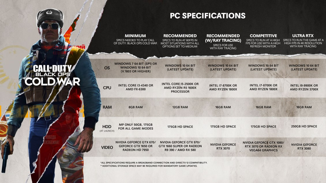 Black Ops PC system requirements