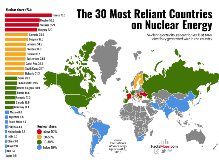 The 30 most reliant countries on nuclear energy