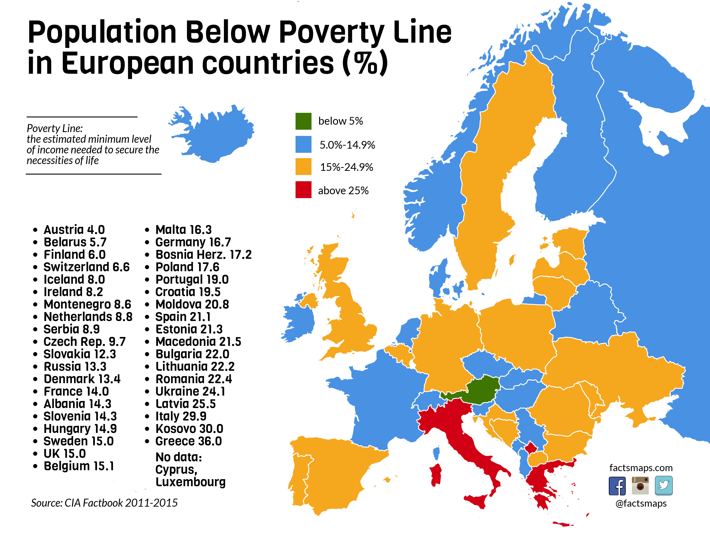 European Union Countries List 2020.Population Below Poverty Line In European Countries Factsmaps