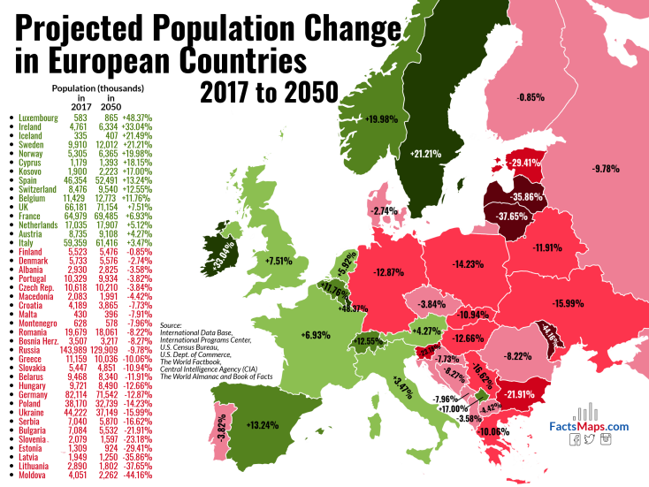 Projected population change in European countries, 2017 to 2050