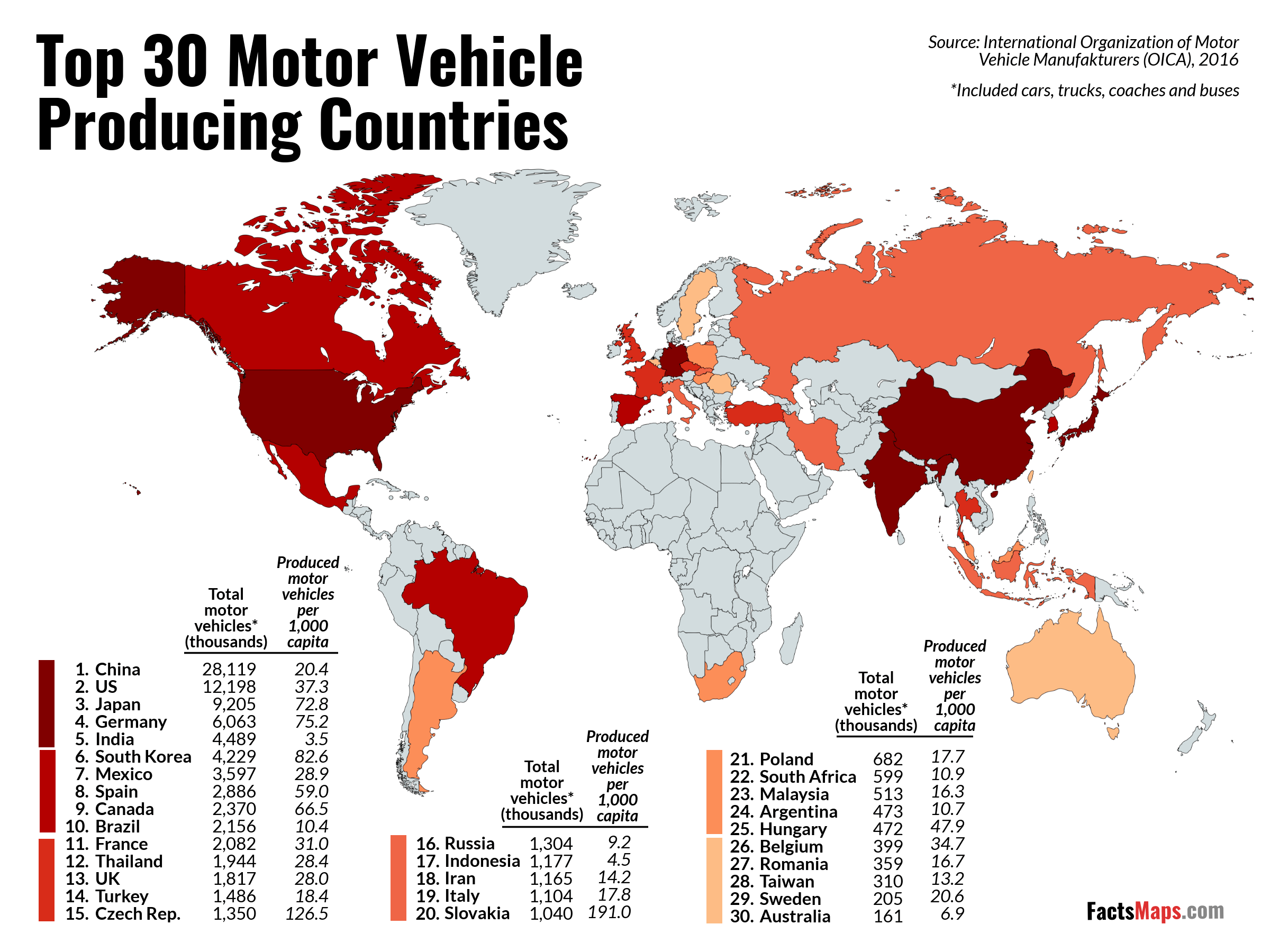 Top 30 motor vehicle producing countries factsmaps for Motor manufacturers in usa
