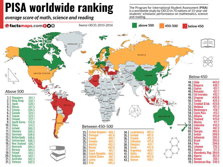 PISA Worldwide Ranking - average score of math, science and reading