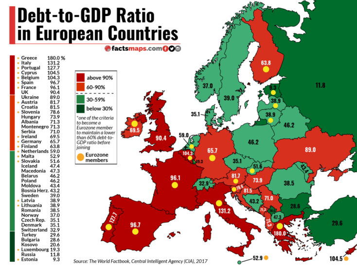Debt-to-GDP Ratio in European Countries