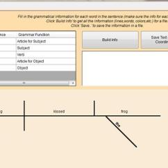 Sentence Diagramming Software Gc Ms Block Diagram Instructions For Newer Version I Of Traditional Make Sure Each Line Under Grammar Function Is Unique Don T Repeat Article Instance As The Say Then Click Build Info Button And