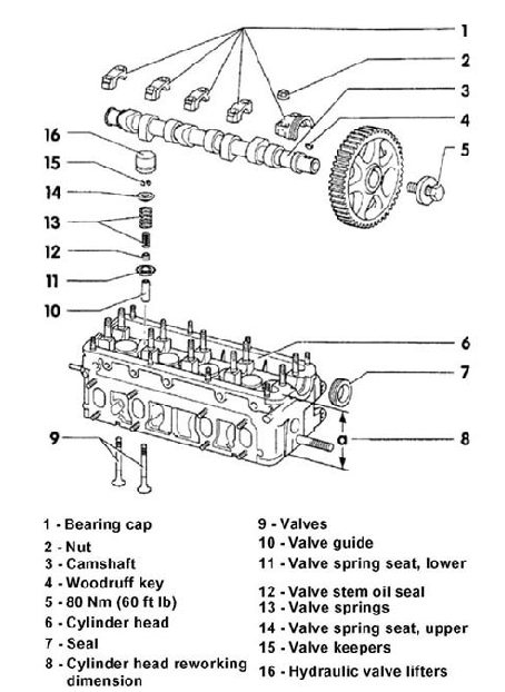 2010 Vw Gti Engine Diagram The Great Mkiii Aba 2 0 Camshaft Valve Seal Lifter And