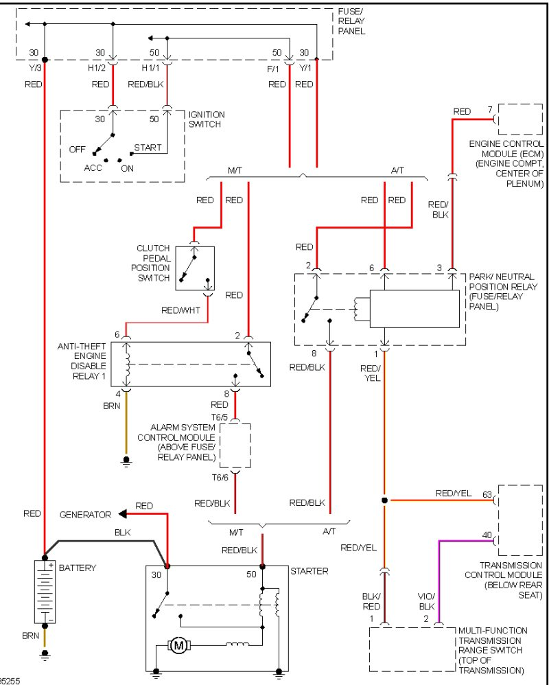 latestarter?resize\\\=665%2C830 vr6 wiring diagram pdf electrical wiring pdf \u2022 edmiracle co vr6 wiring diagram at gsmx.co