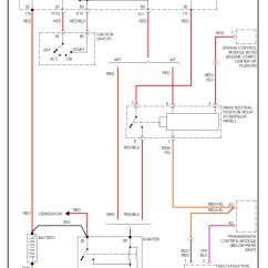 Obd Wiring Diagram For Off Grid Solar Power System Vw Libraryvw 16