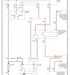 99 a4 fuse diagram reveolution of wiring diagram u2022 rh jivehype co 1999 audi a4 2 8 [ 800 x 997 Pixel ]