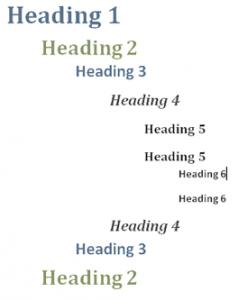 Heading tag hierarchy image