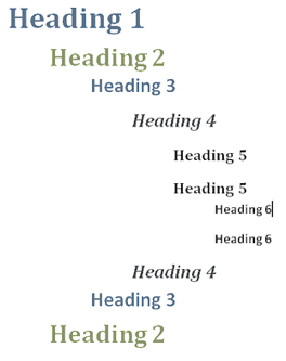 Example of Heading tags