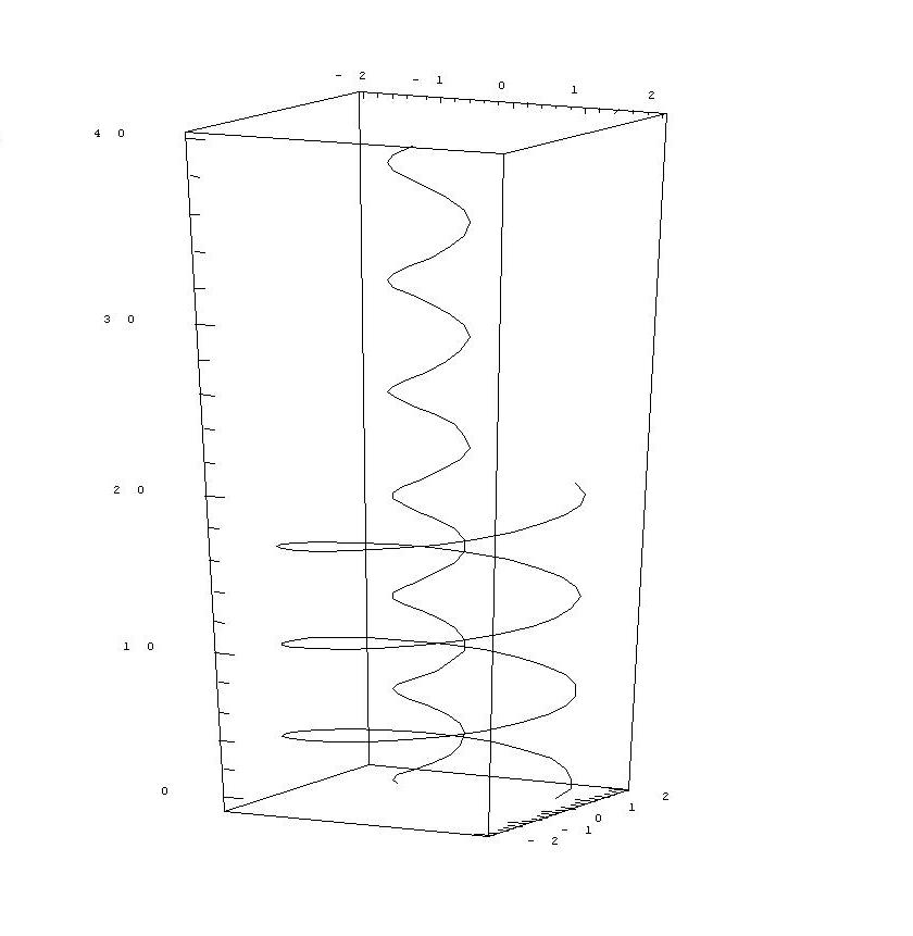 MATH 423. Differential Geometry