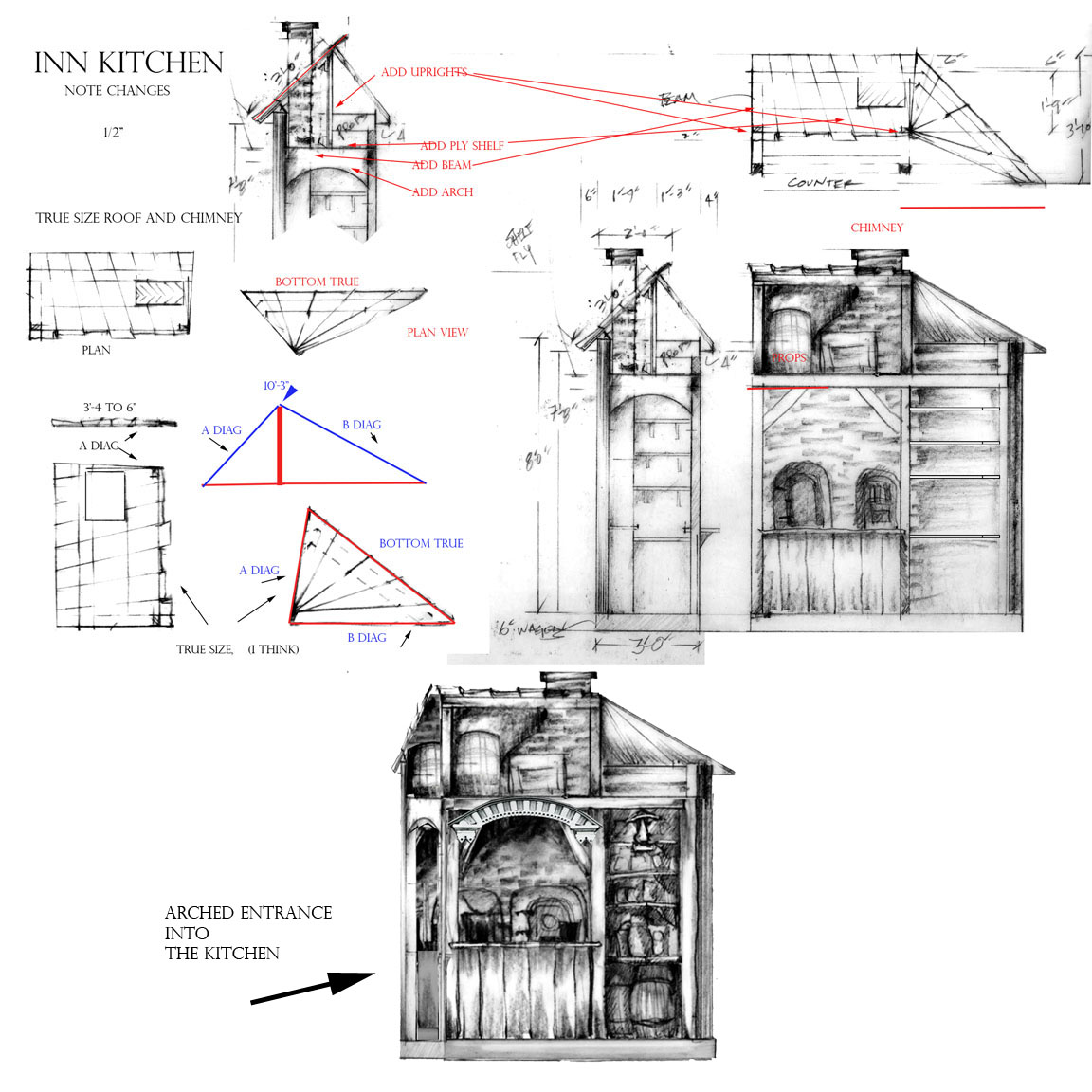 TOPOL in Fiddler on the Roof Production Design