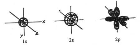 bohr diagram of oxygen gm radio cal err atoms, chemical bonds and ph