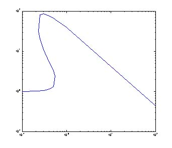 Nonlinear and Nonisothermal Problems