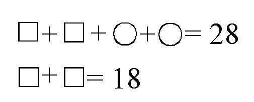Standard: 8.A.2