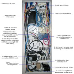 Phone Junction Box Wiring Diagram Class Example For Library Management System Cat5 Telephone Demarcation ~ Elsalvadorla