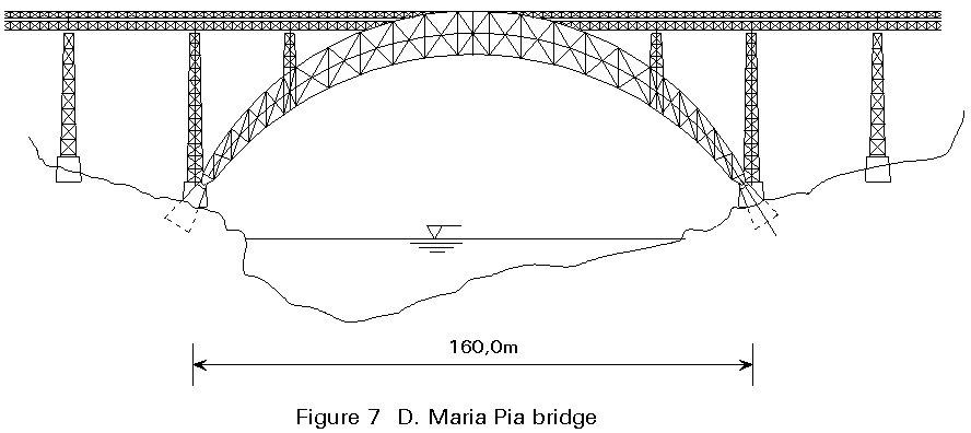 Jembatan Baja  fadlyfauzies Blog