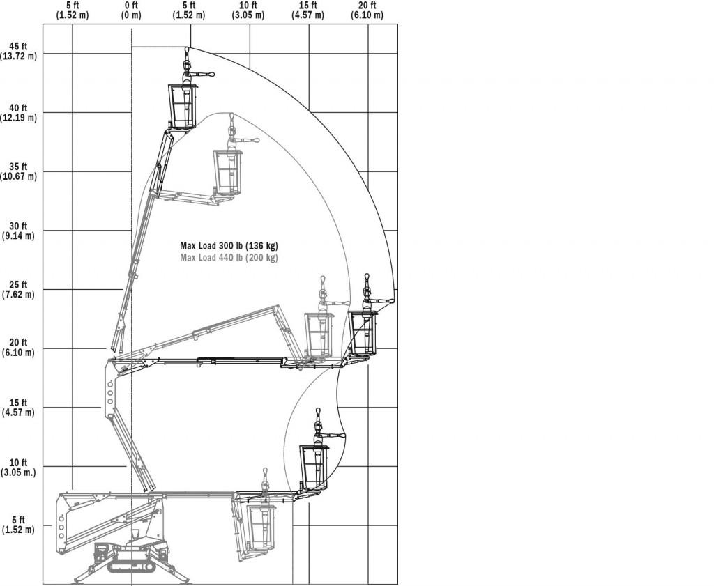 Bay Area Spider Lift, Compact Crawler, Atrium Lift Rental