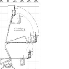 Upright Mx19 Wiring Diagram How Many Triangles Are There In This Jlg Scissor Lift 31 Images