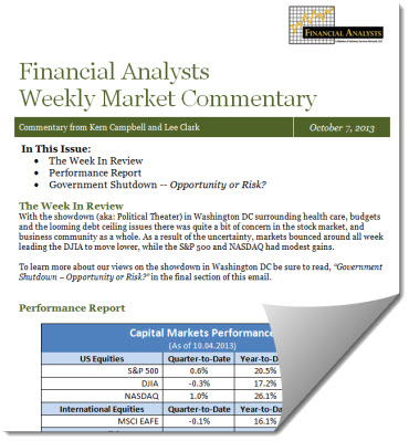 Market Commentary for October 7, 2013