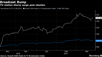 Broadcast Bump (Bloomberg News)