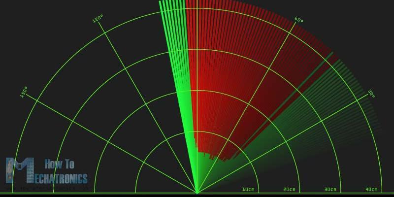 Radar-Print-Screen-05