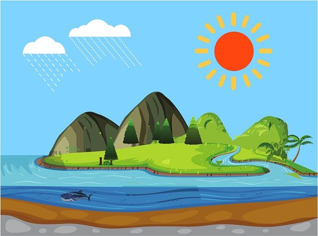 Activité cycle de l'eau : c'est quoi