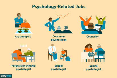 a-list-of-psychology-careers-2794917-01-bad0c991ef424ca8845e03c27f82c03a