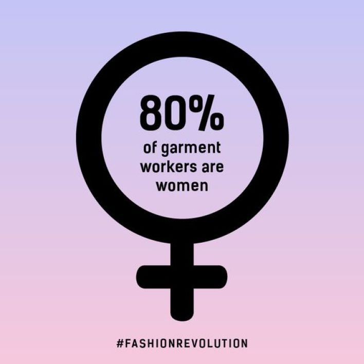 Fast Fashion is a Feminist Issue via Good On You | Fairly Southern