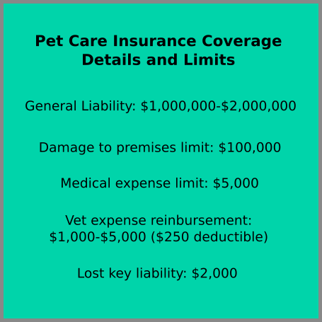 Pet sitter insurance coverage from Pet Care Insurance