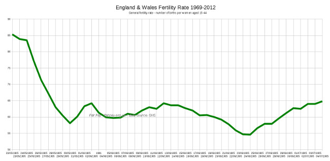 Are There too Many Immigrants in the UK? The Facts and