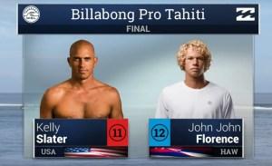 Billabong Pro Tahiti 2016 - Final [WSL]
