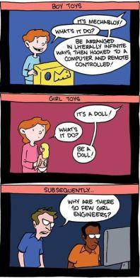 Gendered toys