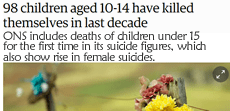 98 children aged 10-14 have killed themselves in the last ten years