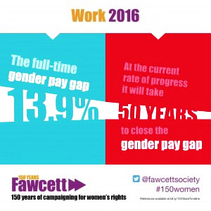 UK women paid 13.9% less than men in 2016