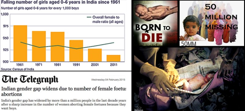Female infanticide in India