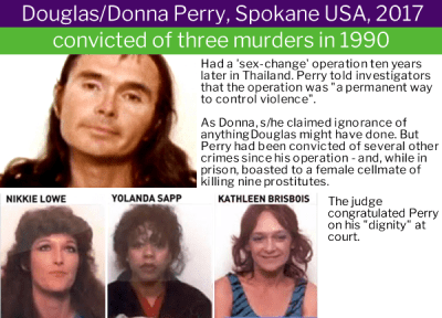 Donna Perry in Transgender Violence