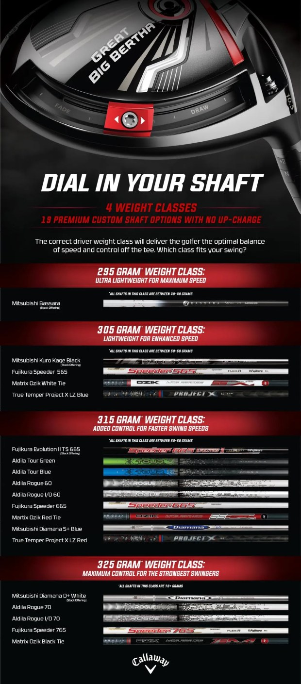 Callaway No Upcharge Shaft List For The New Great Big Bertha And Big