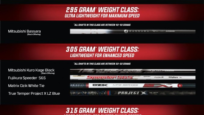 Callaway-Great-Big-Bertha-Custom-Shaft-Options