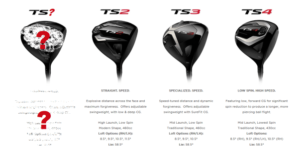 The Titleist TS Driver family
