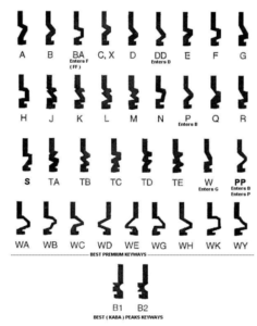 Key Blank Identification Chart Pictures to Pin on