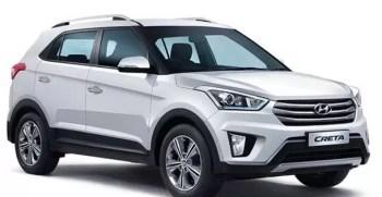 Hyundai Creta SX Plus 2016 price and specification