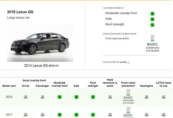 Lexus GS 350 Safety details