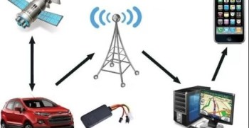 Why is Vehicle Tracking Service Important for your vehicle