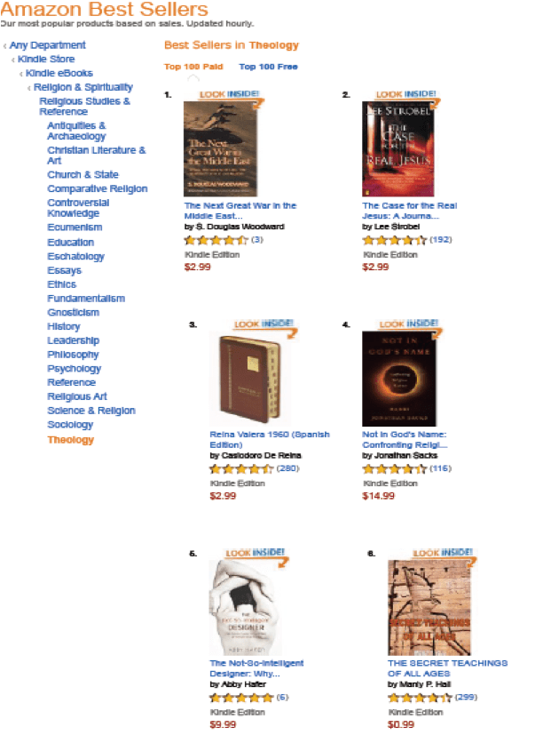 AMAZON BEST SELLER LIST IN THEOLOGY MARCH 3, 2016