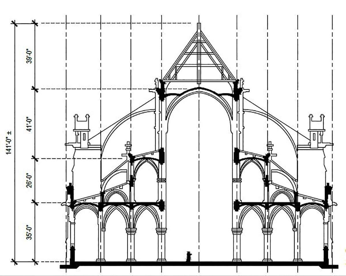 Learning From Gothic Cathedrals