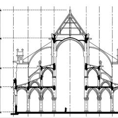 Cathedral Architecture Gothic Arches Diagram Porsche 911 Engine Of Parts Learning From Cathedrals Faith Form Cross Sectional Drawing