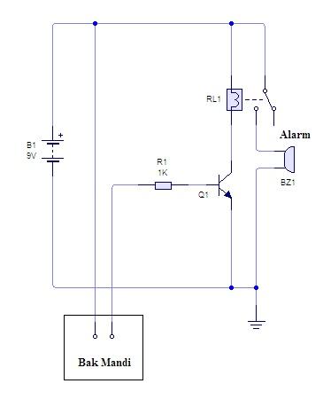 A7 PARKING SENSOR - Dasar Mikroprosesor