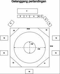 Bidang Laga Untuk Pertandingan Pencak Silat Berukuran : bidang, untuk, pertandingan, pencak, silat, berukuran, Pencak, Silat, Keris, Pusaka